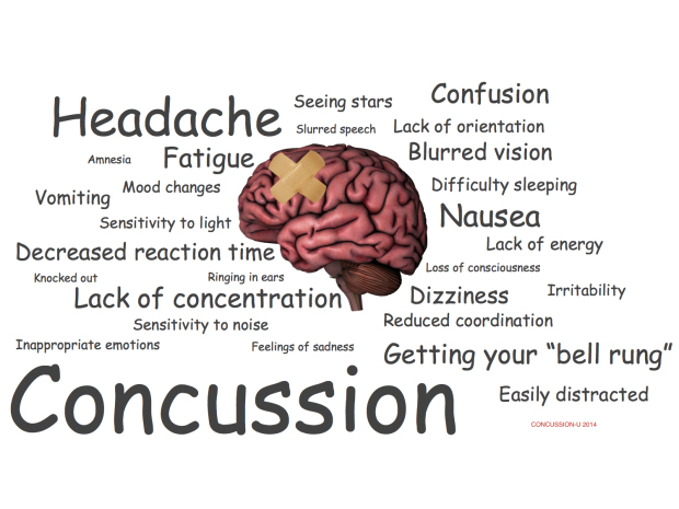 concussion-symptoms2